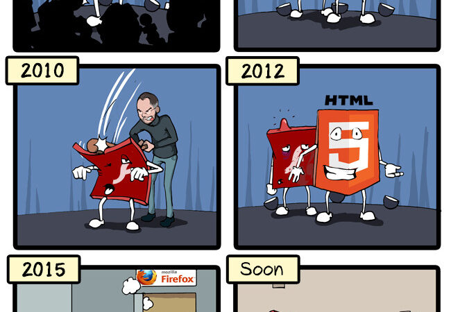 La historia de Adobe Flash.